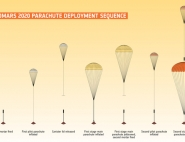 ExoMars parachute progress