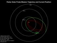 Premier plongeon près du Soleil pour Parker Solar Probe