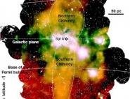 Cheminées de rayons X au centre de la galaxie