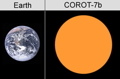 Corot 7b et la Terre