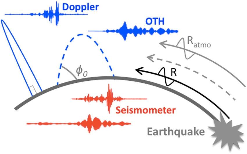 st_magnitude_ionosphere.jpg