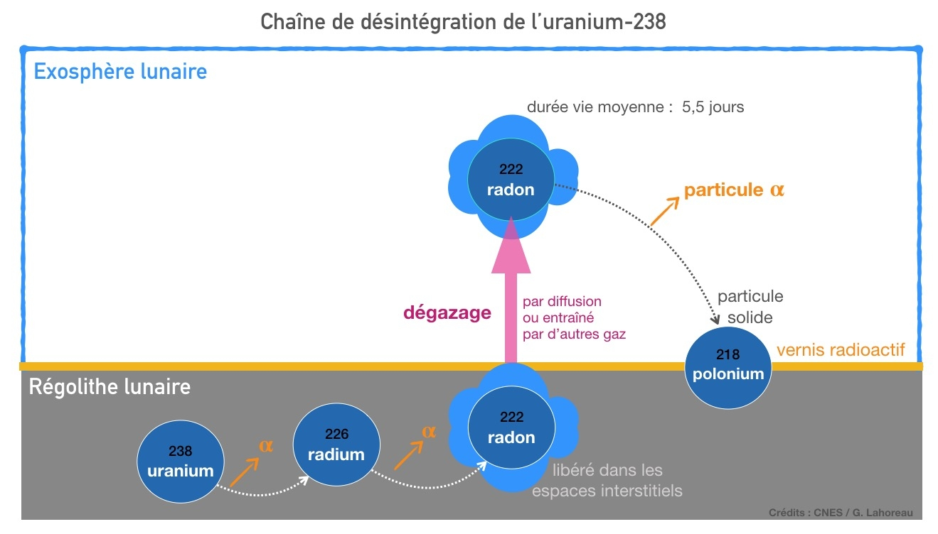 is_chaine_desintegration_uranium238.jpg