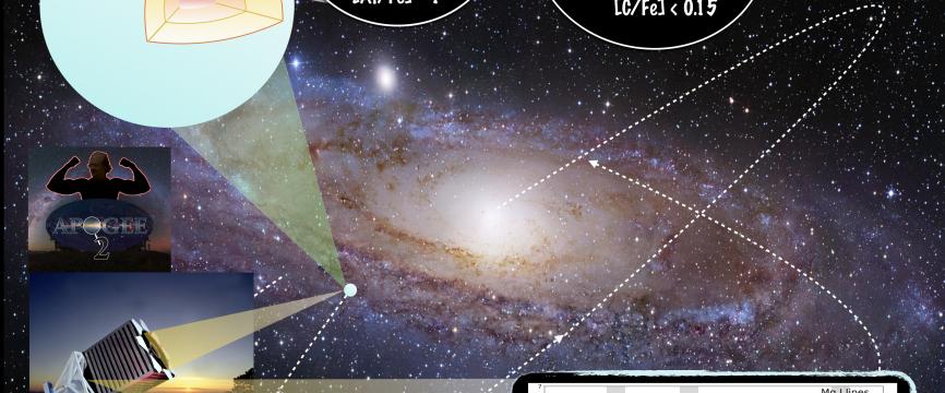Des vestiges anciens de la formation de la Voie Lactée