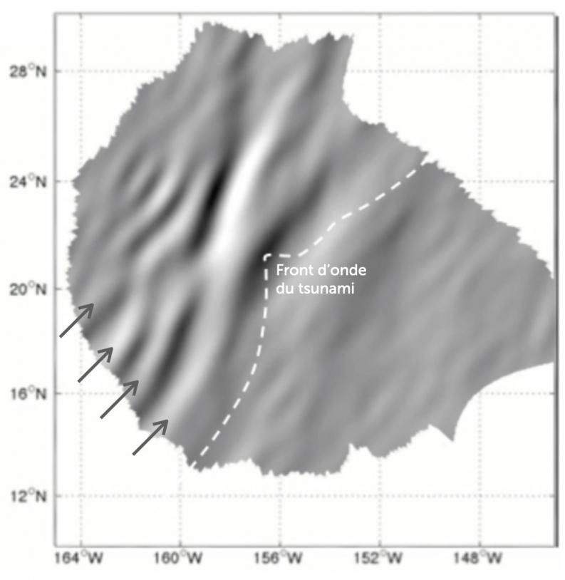 Singatures ionosphériques d'un tsunami