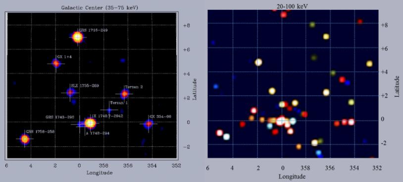 Comparaison des sources entre GRANAT/ et INTEGRAL/IBIS